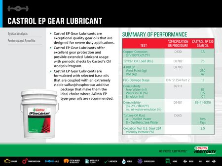 castrol wakefield wakefield commercial product guide rh read dmtmag com Castrol Product BP Castrol SLX 5W-30 Synthetic Oil